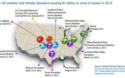 New publication helps companies manage climate change mitigation/adaptation