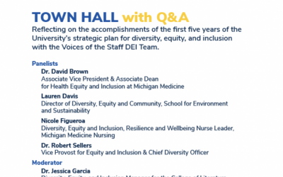 2021 Diversity, Equity & Inclusion Summit DEI at 5 Years: A 360° View